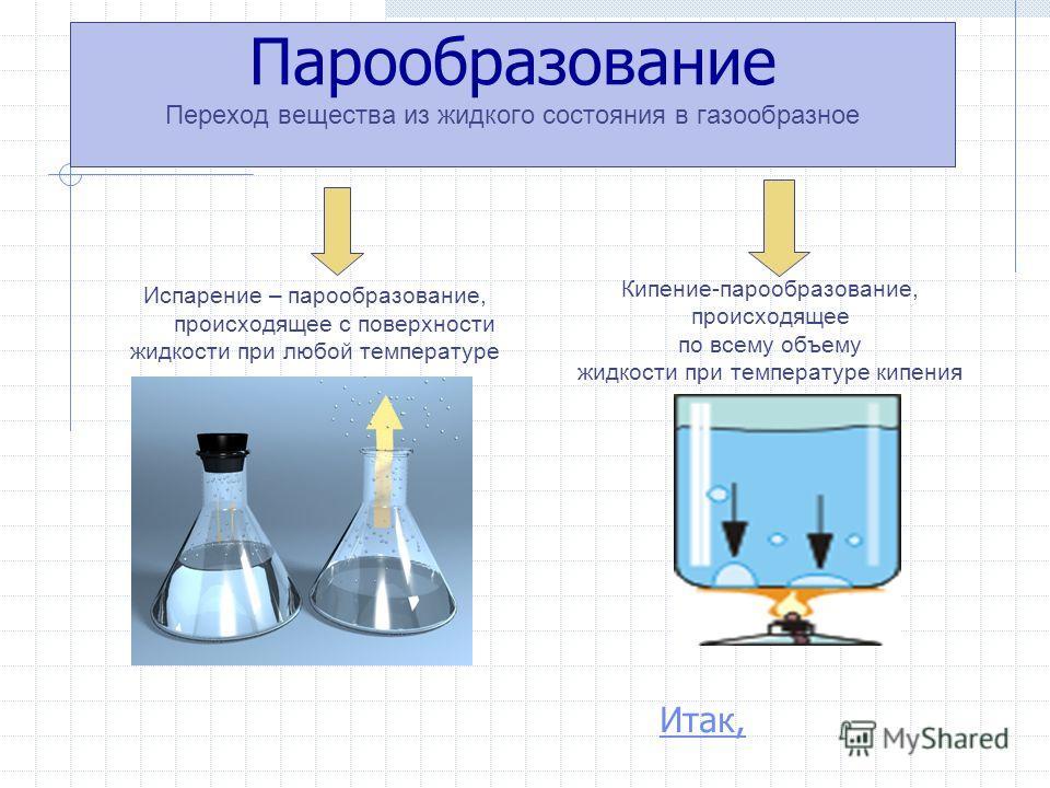 Парообразование Переход вещества из жидкого состояния в газообразное Испарение – парообразование, происходящее с поверхности жидкости при любой температуре Кипение-парообразование, происходящее по всему объему жидкости при температуре кипения Итак,