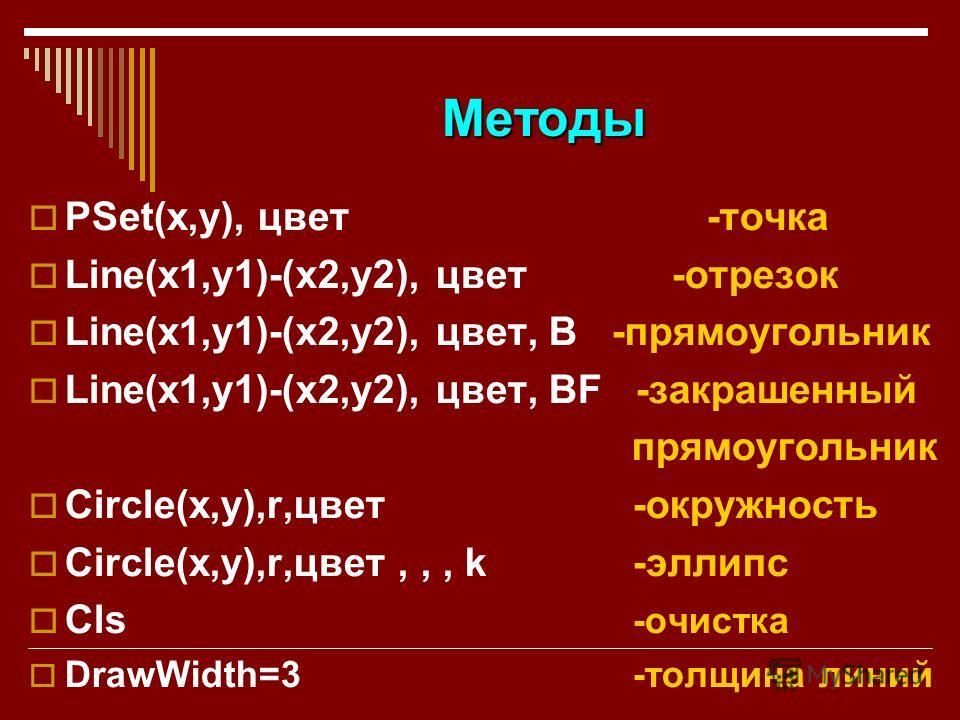 Методы PSet(x,y), цвет -точка Line(x1,y1)-(x2,y2), цвет -отрезок Line(x1,y1)-(x2,y2), цвет, B -прямоугольник Line(x1,y1)-(x2,y2), цвет, BF -закрашенный прямоугольник Circle(x,y),r,цвет -окружность Circle(x,y),r,цвет,,, k -эллипс Сls -очистка DrawWidt