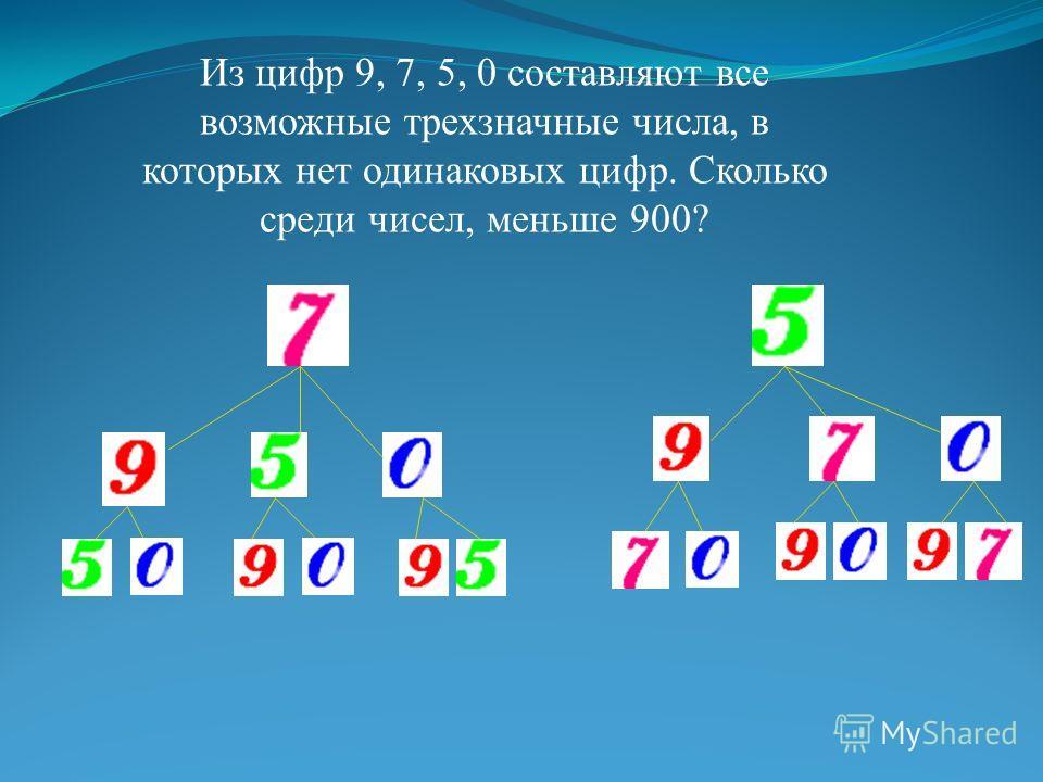 Из цифр 9, 7, 5, 0 составляют все возможные трехзначные числа, в которых нет одинаковых цифр. Сколько среди чисел, меньше 900?