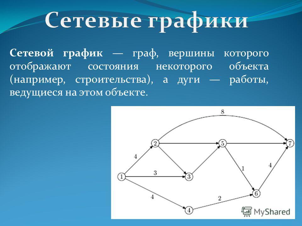 Сетевой график граф, вершины которого отображают состояния некоторого объекта (например, строительства), а дуги работы, ведущиеся на этом объекте.