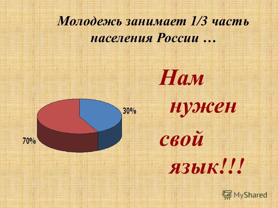 Молодежь занимает 1/3 часть населения России … Нам нужен свой язык!!!