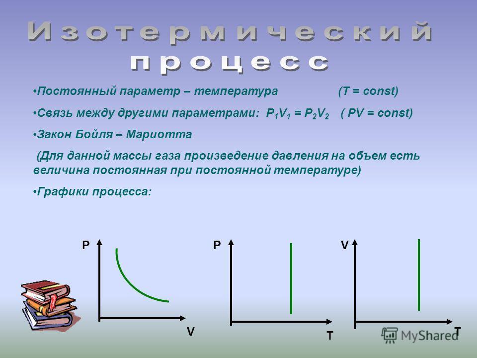 Постоянный параметр – температура (Т = const) Связь между другими параметрами: P 1 V 1 = P 2 V 2 ( PV = const) Закон Бойля – Мариотта (Для данной массы газа произведение давления на объем есть величина постоянная при постоянной температуре) Графики п