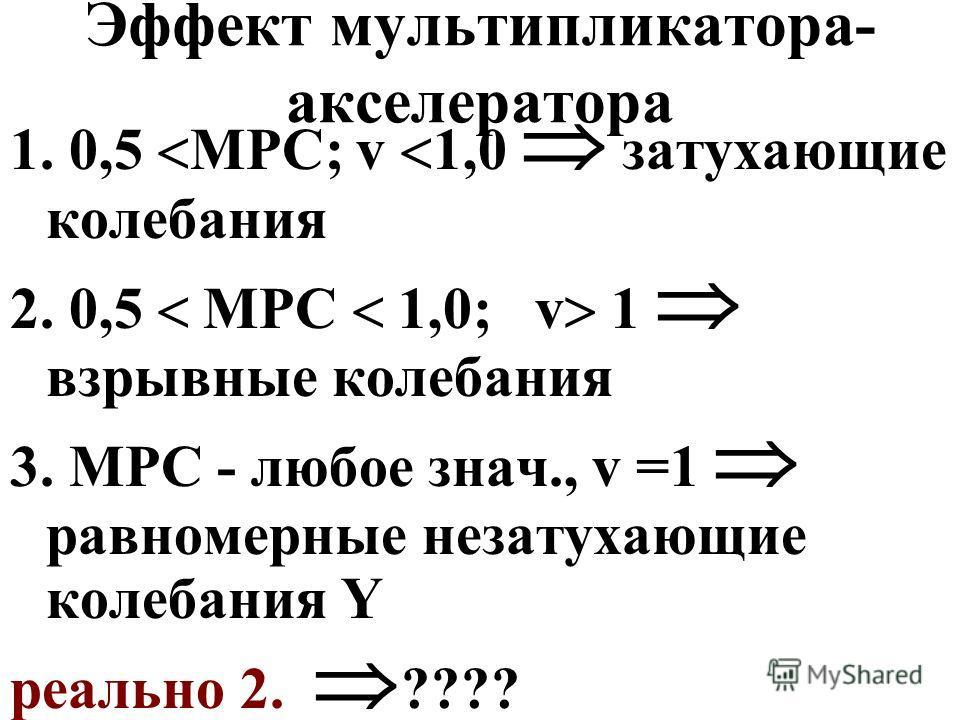Эффект мультипликатора- акселератора 1. 0,5 МРС; v 1,0 затухающие колебания 2. 0,5 МРС 1,0; v 1 взрывные колебания 3. МРС - любое знач., v =1 равномерные незатухающие колебания Y реально 2. ????