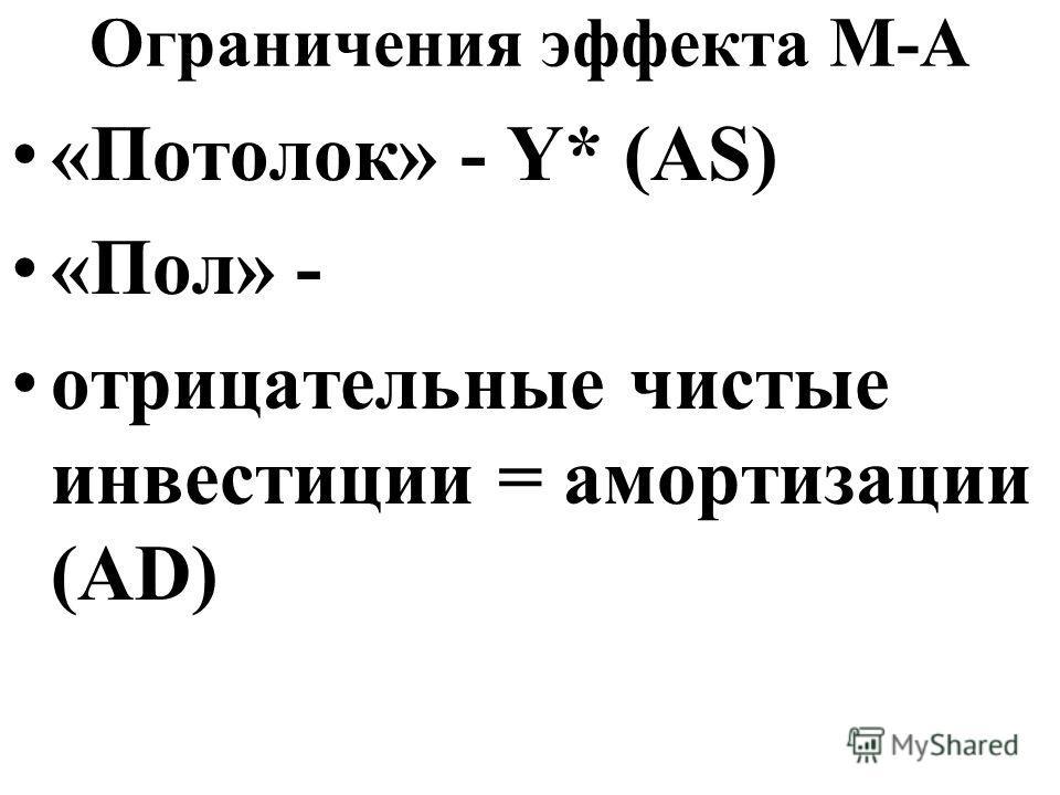 Ограничения эффекта М-А «Потолок» - Y* (AS) «Пол» - отрицательные чистые инвестиции = амортизации (AD)