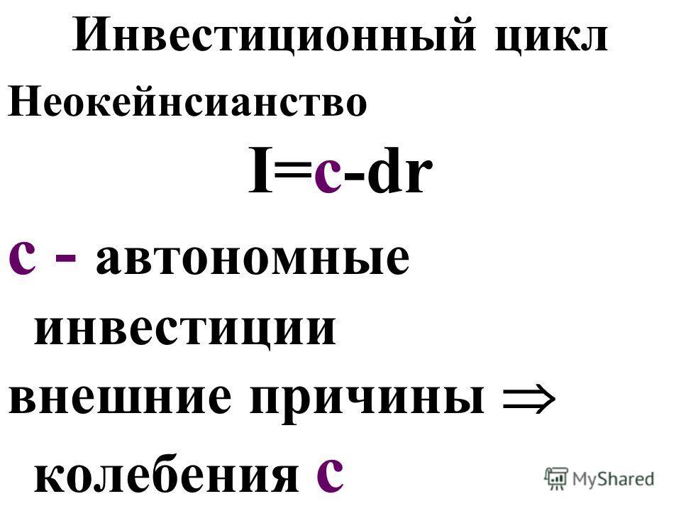 Инвестиционный цикл Неокейнсианство I=c-dr c - автономные инвестиции внешние причины колебения c