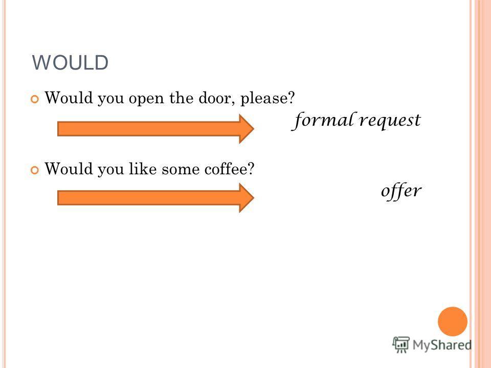 WOULD Would you open the door, please? formal request Would you like some coffee? offer