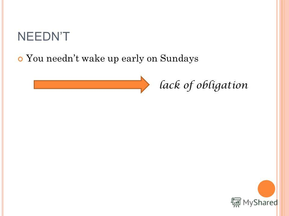 You neednt wake up early on Sundays lack of obligation NEEDNT