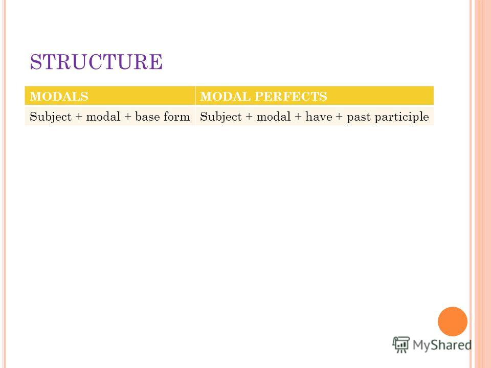 STRUCTURE MODALSMODAL PERFECTS Subject + modal + base formSubject + modal + have + past participle
