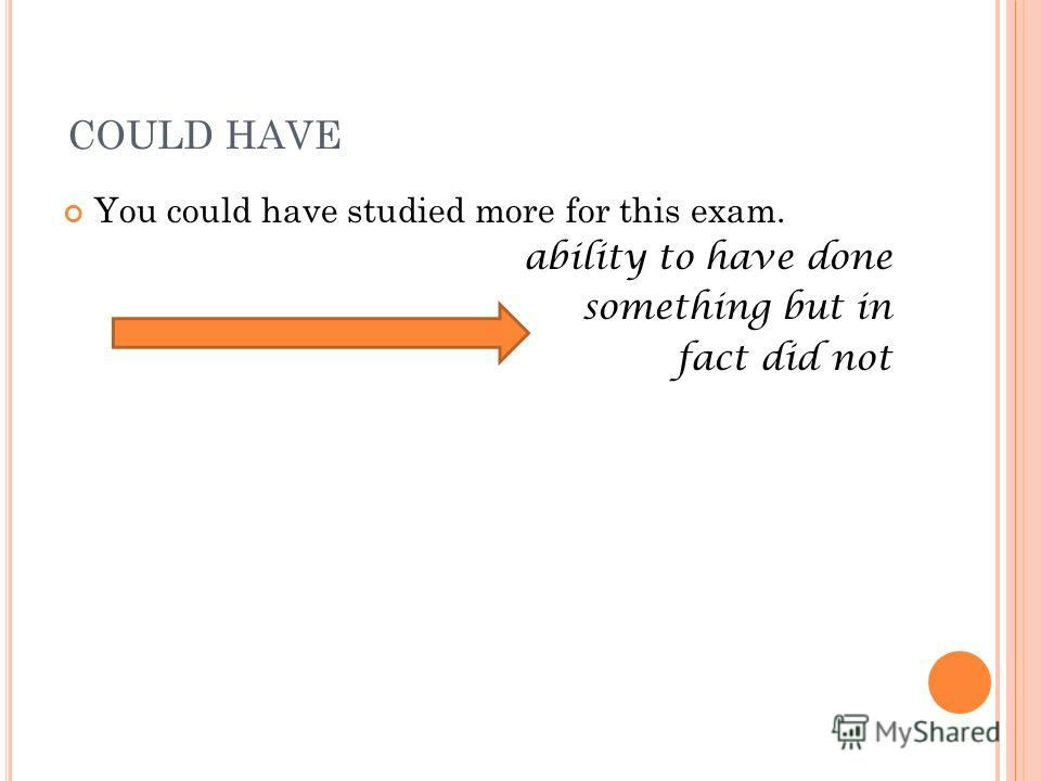COULD HAVE You could have studied more for this exam. ability to have done something but in fact did not