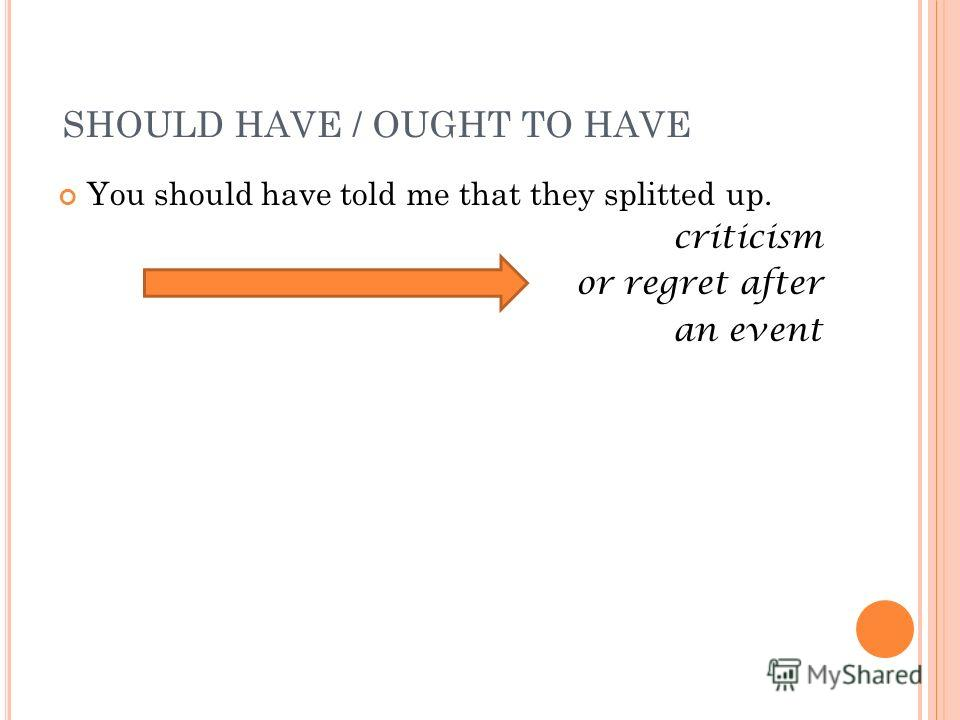 SHOULD HAVE / OUGHT TO HAVE You should have told me that they splitted up. criticism or regret after an event