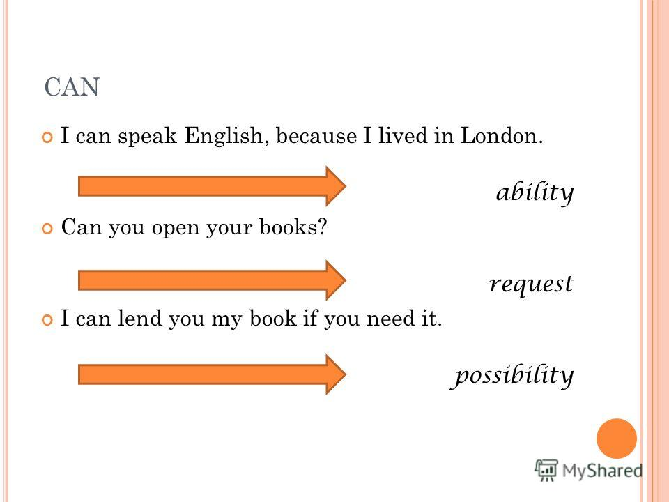 CAN I can speak English, because I lived in London. ability Can you open your books? request I can lend you my book if you need it. possibility