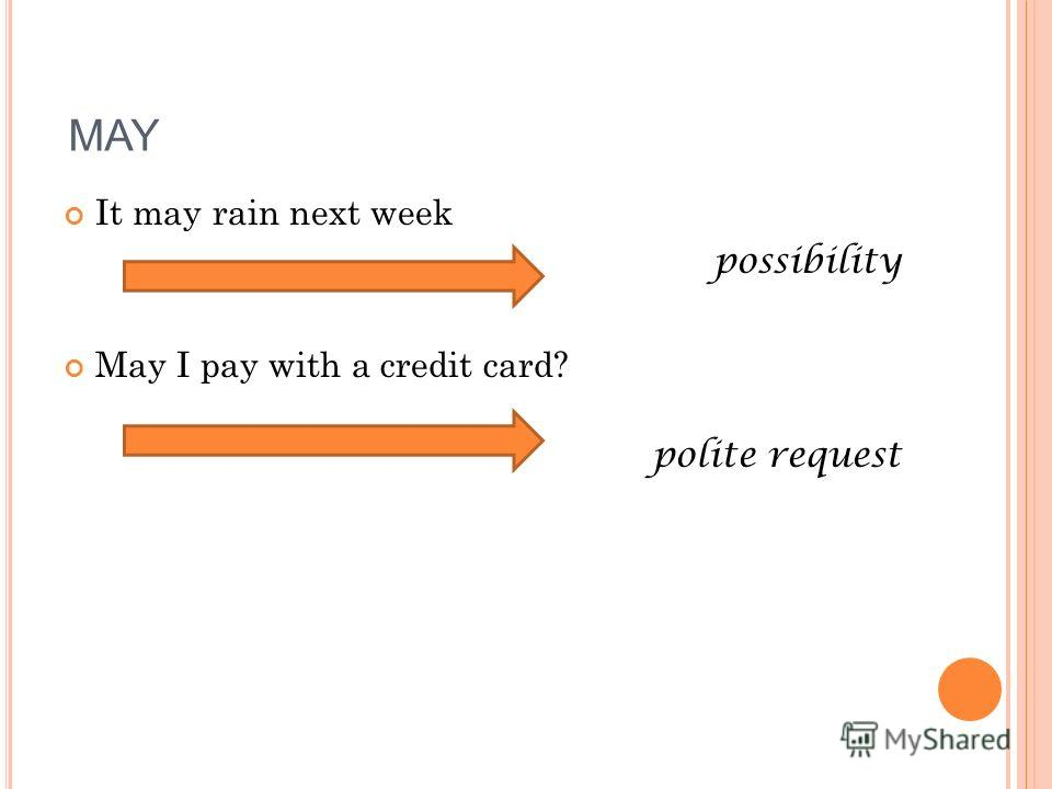 MAY It may rain next week possibility May I pay with a credit card? polite request