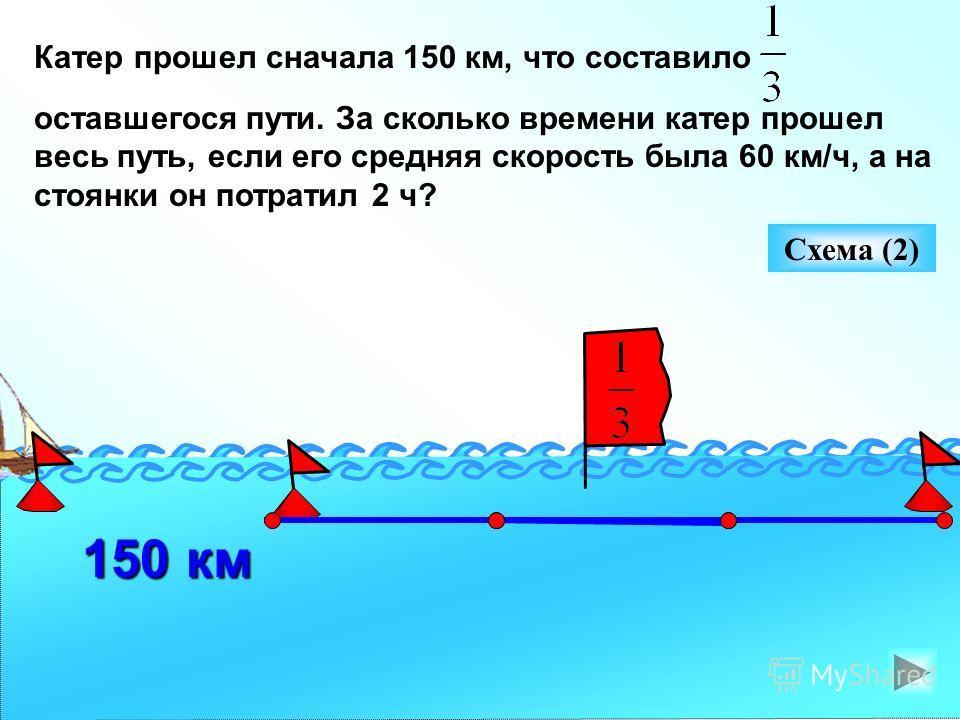 Катер прошел сначала 150 км, что составило оставшегося пути. За сколько времени катер прошел весь путь, если его средняя скорость была 60 км/ч, а на стоянки он потратил 2 ч? Схема (2) 150 км