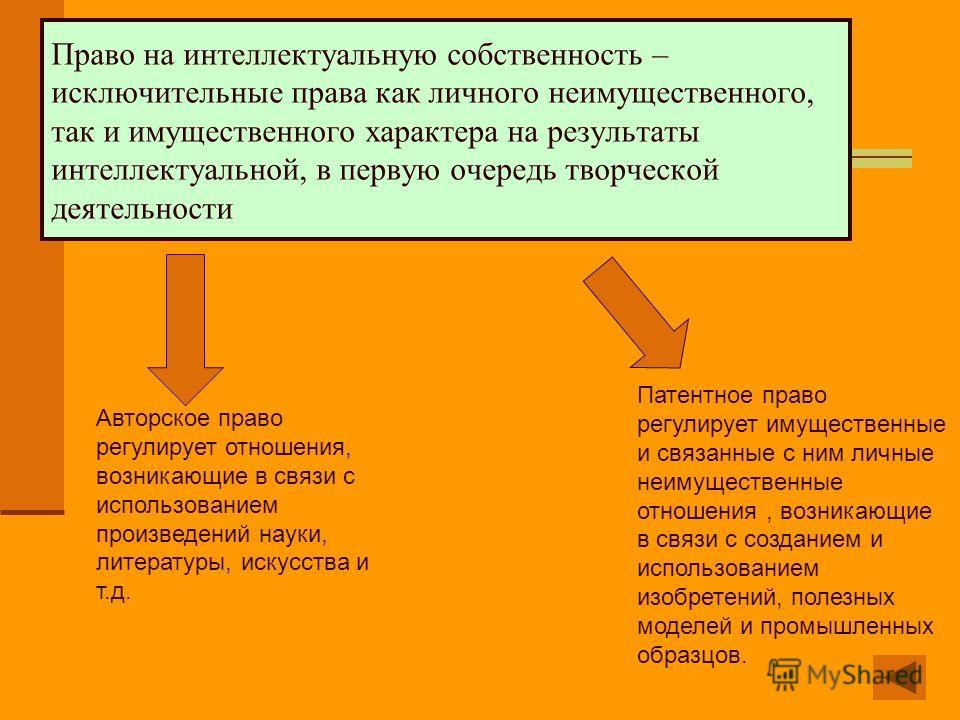 Личные неимущественные права Право на жизнь Право на имя Право на честь и достоинство