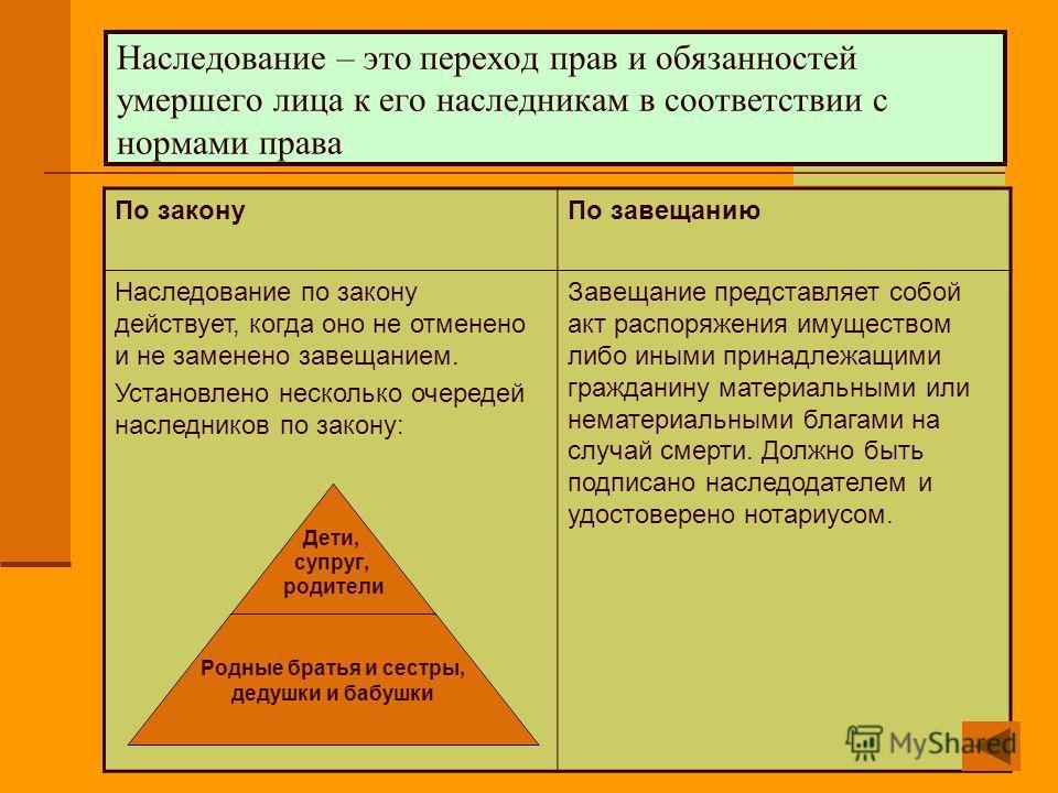 Презентация На Тему Патентное Право