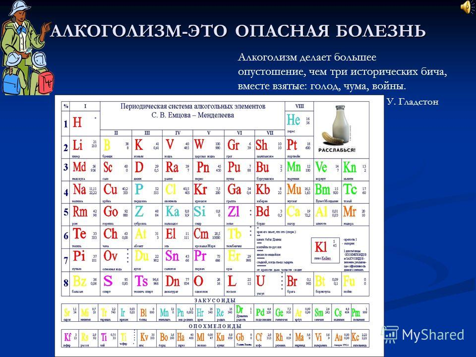 Автор: Кропачев Иван Сергеевич Здоровый образ жизни