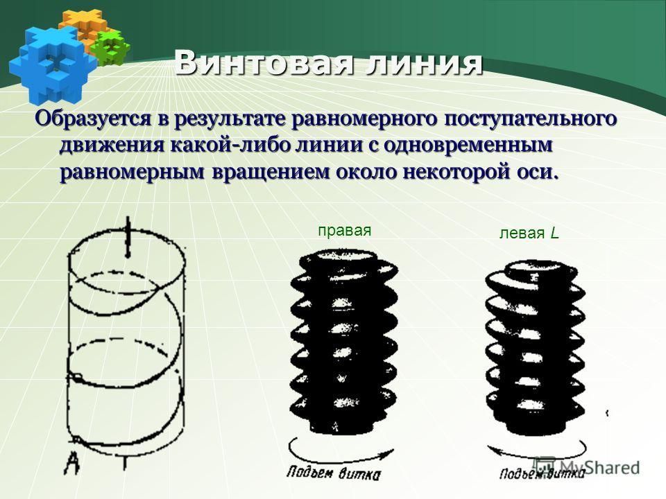 Винтовая линия Образуется в результате равномерного поступательного движения какой-либо линии с одновременным равномерным вращением около некоторой оси. правая левая L