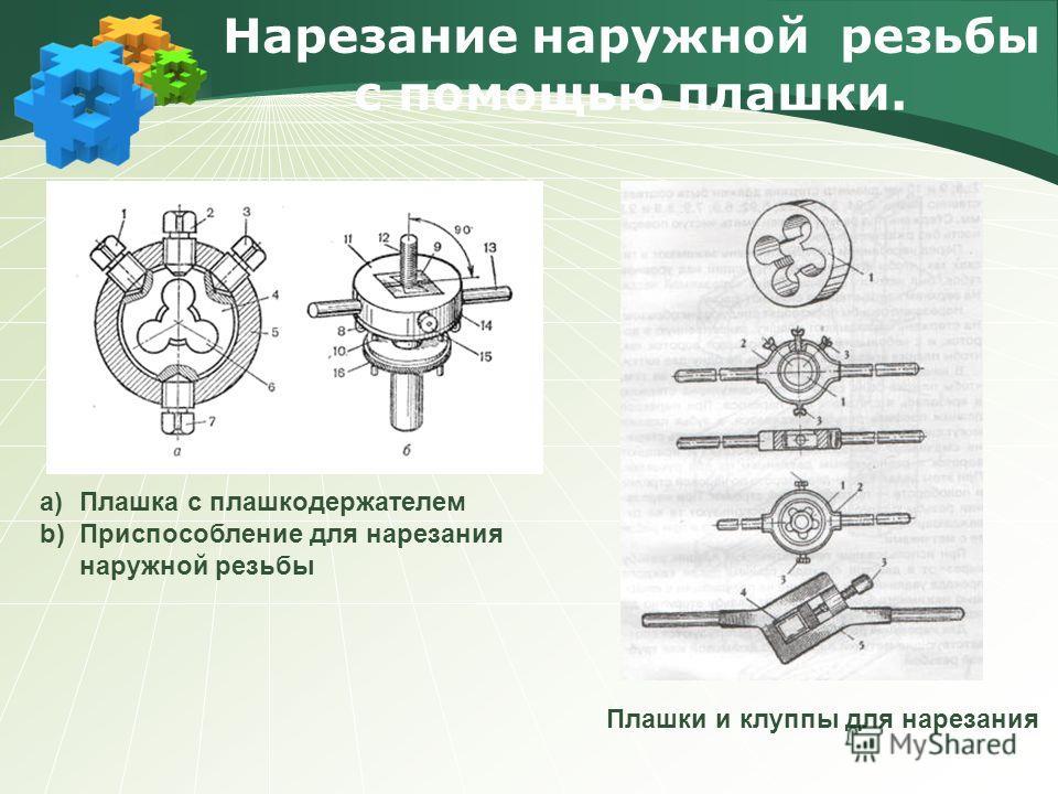 Нарезание наружной резьбы с помощью плашки. a)Плашка с плашкодержателем b)Приспособление для нарезания наружной резьбы Плашки и клуппы для нарезания