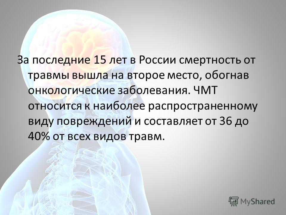 За последние 15 лет в России смертность от травмы вышла на второе место, обогнав онкологические заболевания. ЧМТ относится к наиболее распространенному виду повреждений и составляет от 36 до 40% от всех видов травм.