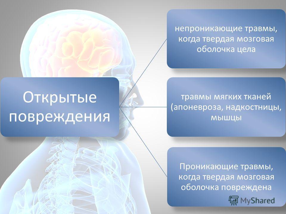 Открытые повреждения непроникающие травмы, когда твердая мозговая оболочка цела травмы мягких тканей (апоневроза, надкостницы, мышцы Проникающие травмы, когда твердая мозговая оболочка повреждена