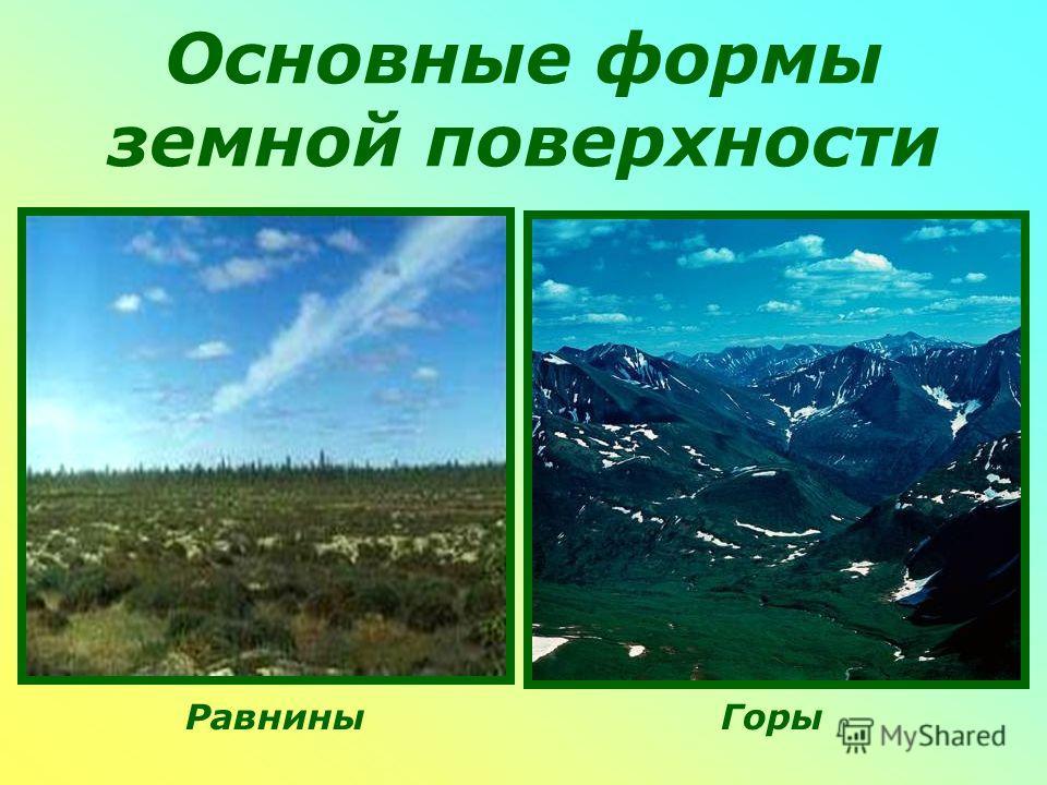 Основные формы земной поверхности РавниныГоры