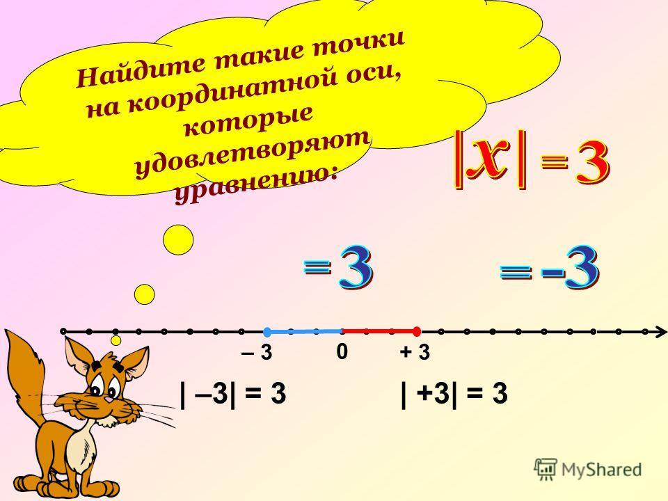Найдите такие точки на координатной оси, которые удовлетворяют уравнению: 0 – 3+ 3 | –3| = 3| +3| = 3