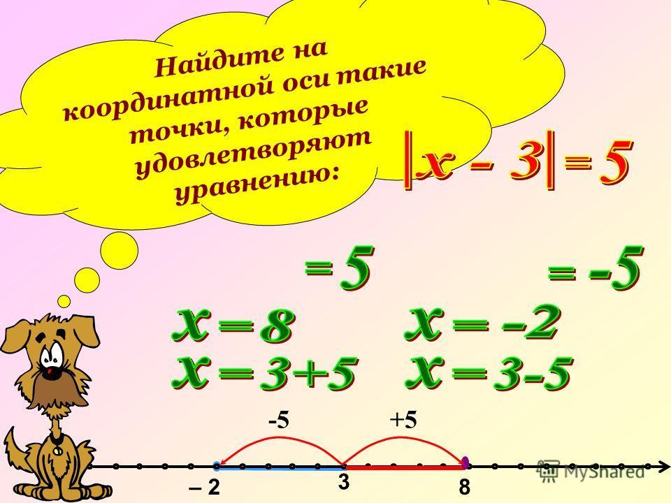 Найдите на координатной оси такие точки, которые удовлетворяют уравнению: 3 – 28 +5-5