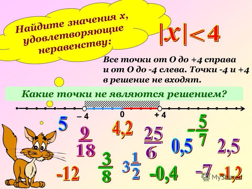 Найдите значения х, удовлетворяющие неравенству: 0 – 4 + 4 Все точки от О до +4 справа и от О до -4 слева. Точки -4 и +4 в решение не входят. Какие точки не являются решением?