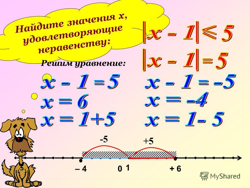 Найдите значения х, удовлетворяющие неравенству: Решим уравнение: 0– 4+ 6 1 +5 -5