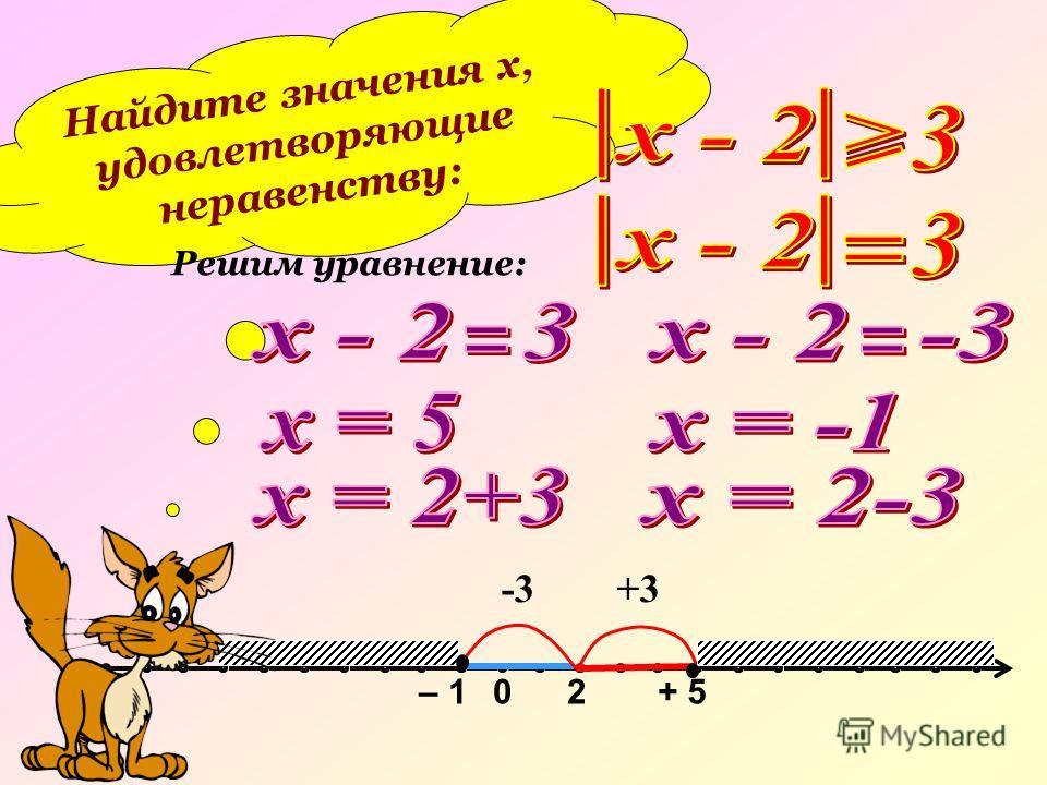 Найдите значения х, удовлетворяющие неравенству: Решим уравнение: 0– 1+ 52 +3+3-3-3