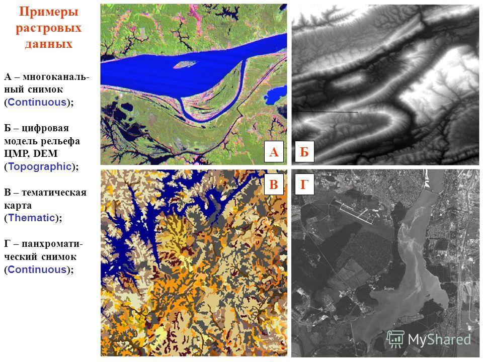 А Примеры растровых данных Б ВГ А – многоканаль- ный снимок ( Continuous ); Б – цифровая модель рельефа ЦМР, DEM ( Topographic ); В – тематическая карта ( Thematic ); Г – панхромати- ческий снимок ( Continuous );