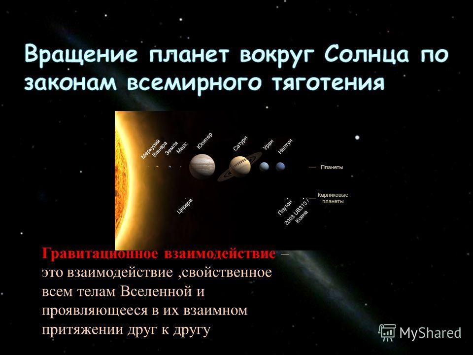 Гравитационное взаимодействие Гравитационное взаимодействие – это взаимодействие,свойственное всем телам Вселенной и проявляющееся в их взаимном притяжении друг к другу