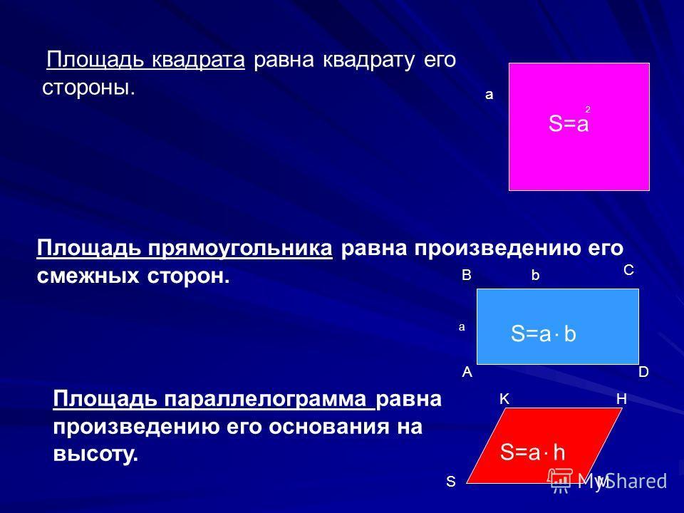 Площадь квадрата равна квадрату его стороны. а S=a 2 Площадь прямоугольника равна произведению его смежных сторон. A D B b a C S=a b. Площадь параллелограмма равна произведению его основания на высоту. S M K H S=a h.