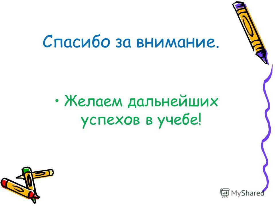 Спасибо за внимание. Желаем дальнейших успехов в учебе!
