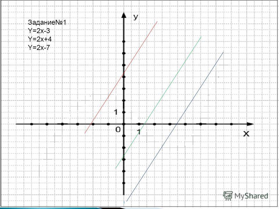 Задание1 Y=2x-3 Y=2x+4 Y=2x-7
