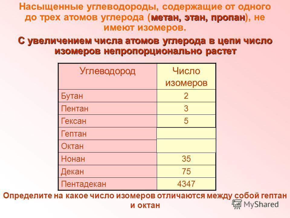 Как их сосчитать? | khimie ru