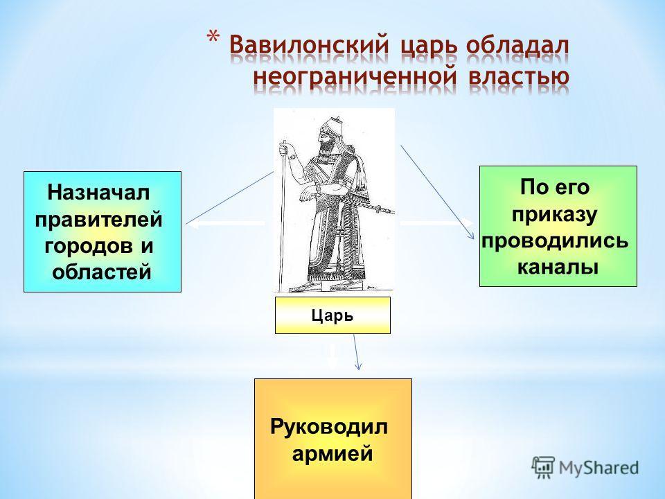 Царь Назначал правителей городов и областей Руководил армией По его приказу проводились каналы