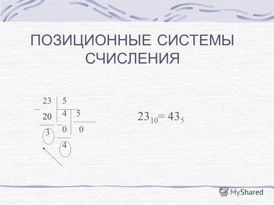 ПОЗИЦИОННЫЕ СИСТЕМЫ СЧИСЛЕНИЯ 235 20 3 0 4 5 0 4 23 10 = 43 5
