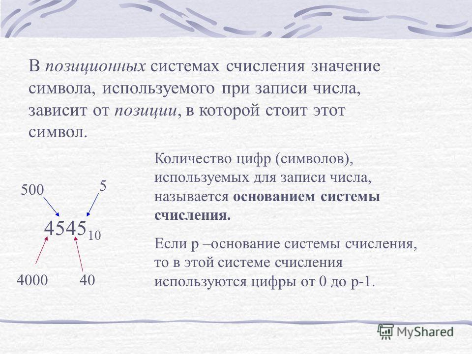 В позиционных системах счисления значение символа, используемого при записи числа, зависит от позиции, в которой стоит этот символ. 4545 10 400040 500 5 Количество цифр (символов), используемых для записи числа, называется основанием системы счислени
