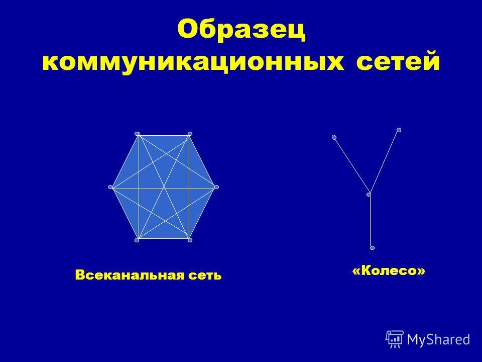 Образец коммуникационных сетей Всеканальная сеть «Колесо»