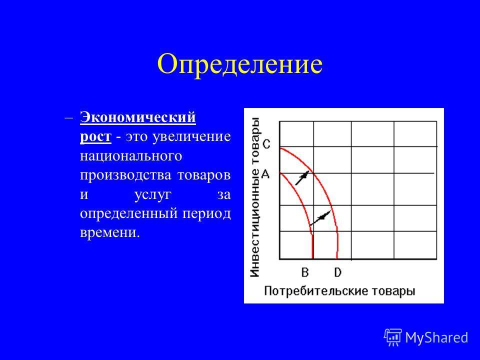 Определение –Экономический рост - это увеличение национального производства товаров и услуг за определенный период времени.