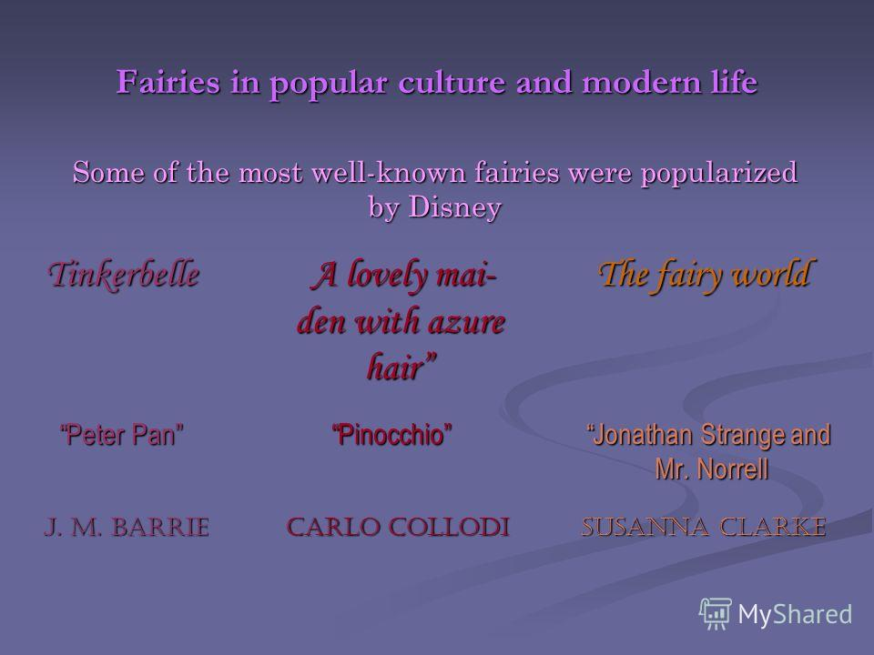 Fairies in popular culture and modern life Some of the most well-known fairies were popularized by Disney Tinkerbelle A A lovely mai- The fairy world den with azure h hair Peter Pan Pinocchio Jonathan Strange and Mr. Norrell J. M. Barrie Carlo Collod