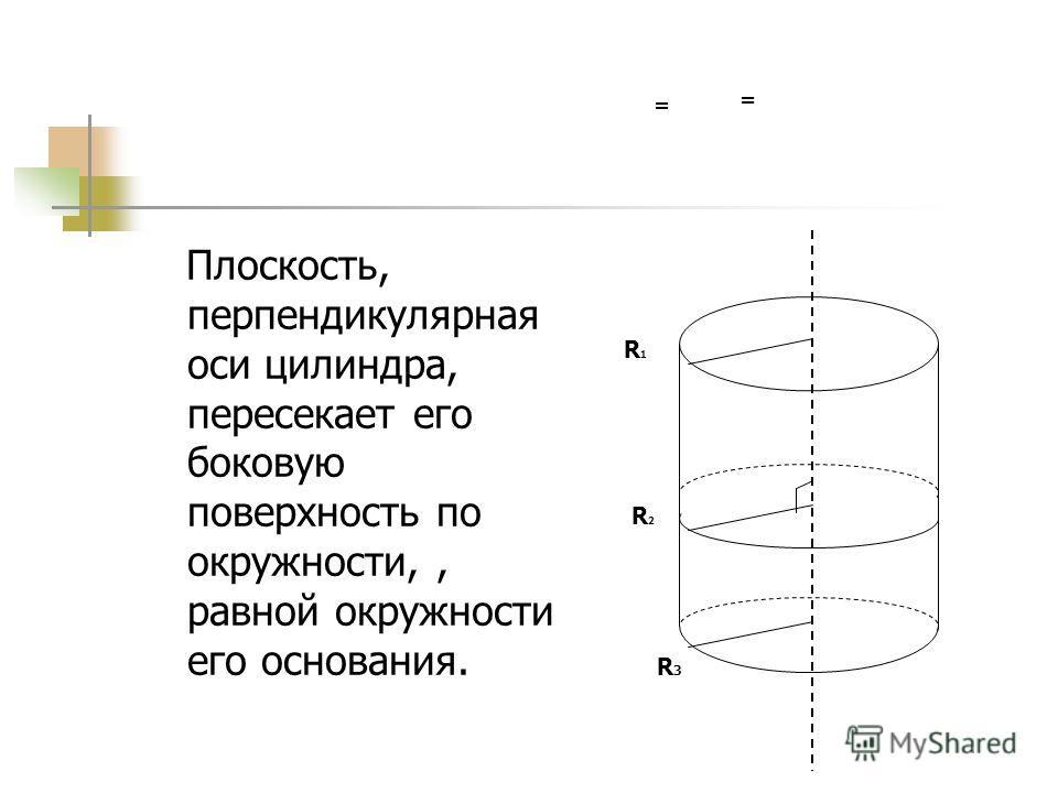 Цилиндр, осевое сечение, которого- квадрат называется равносторонним