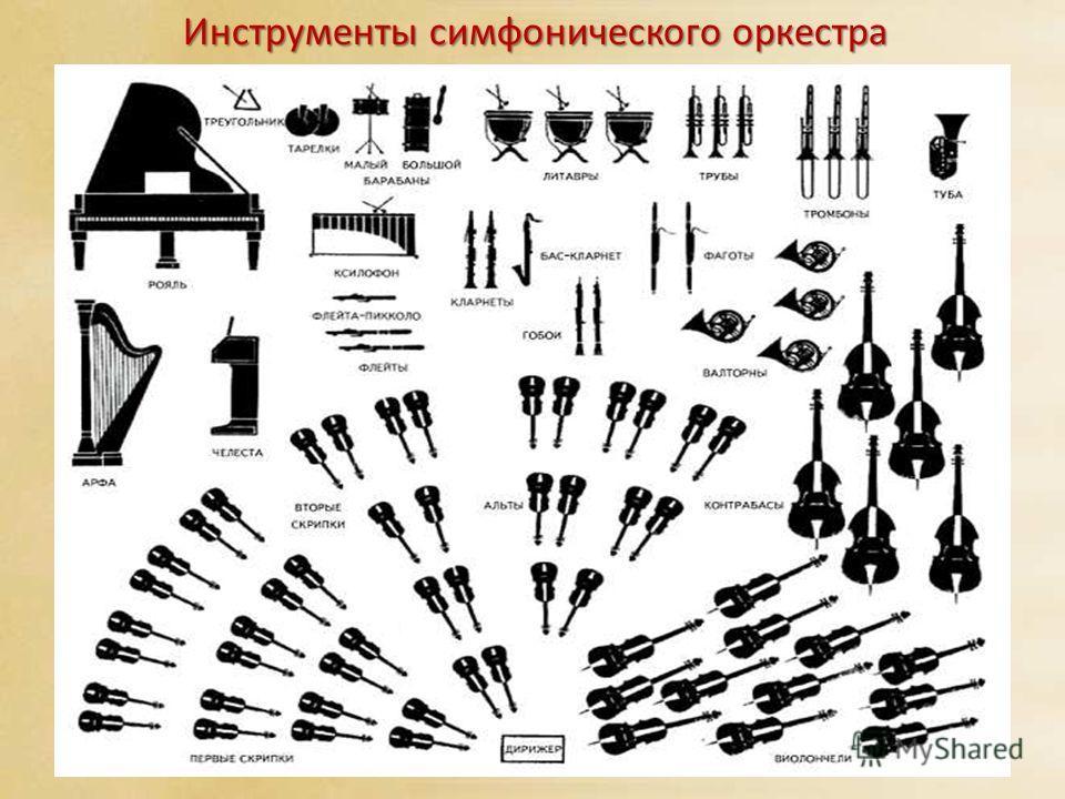 Инструменты симфонического оркестра