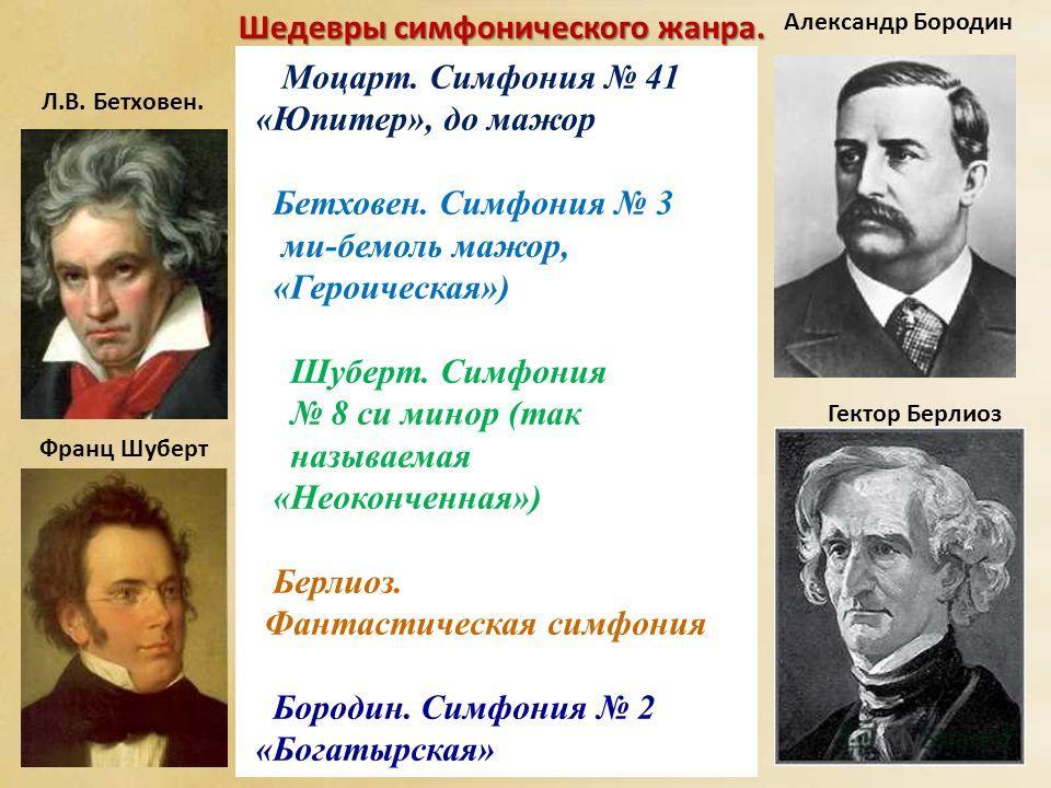 Мир образов симфонической музыки моцарта или бетховена