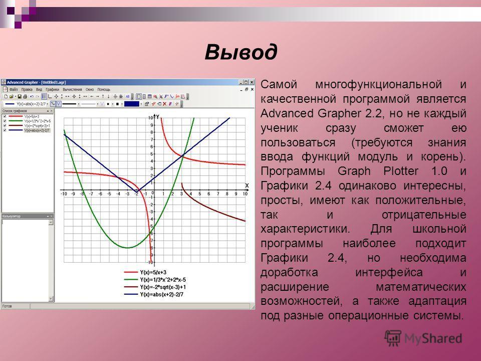 Самой многофункциональной и качественной программой является Advanced Grapher 2.2, но не каждый ученик сразу сможет ею пользоваться (требуются знания ввода функций модуль и корень). Программы Graph Plotter 1.0 и Графики 2.4 одинаково интересны, прост