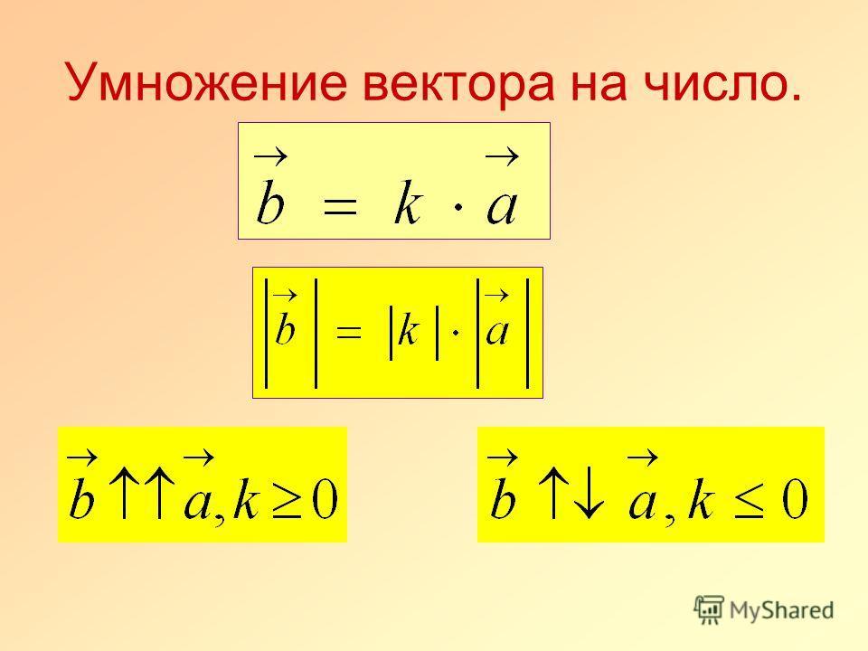 Умножение вектора на число.