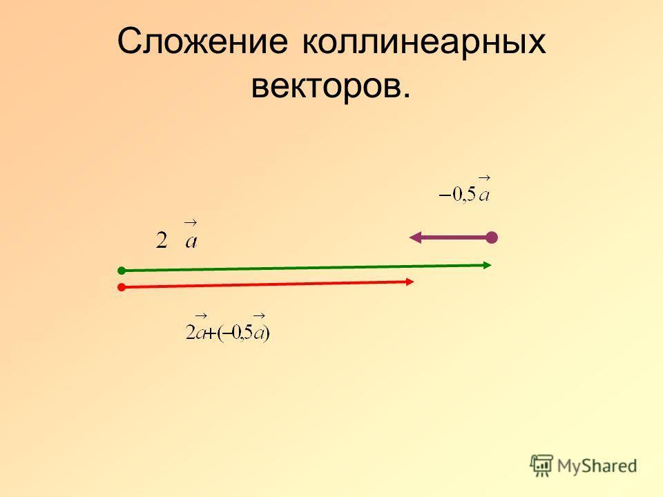 Сложение коллинеарных векторов.