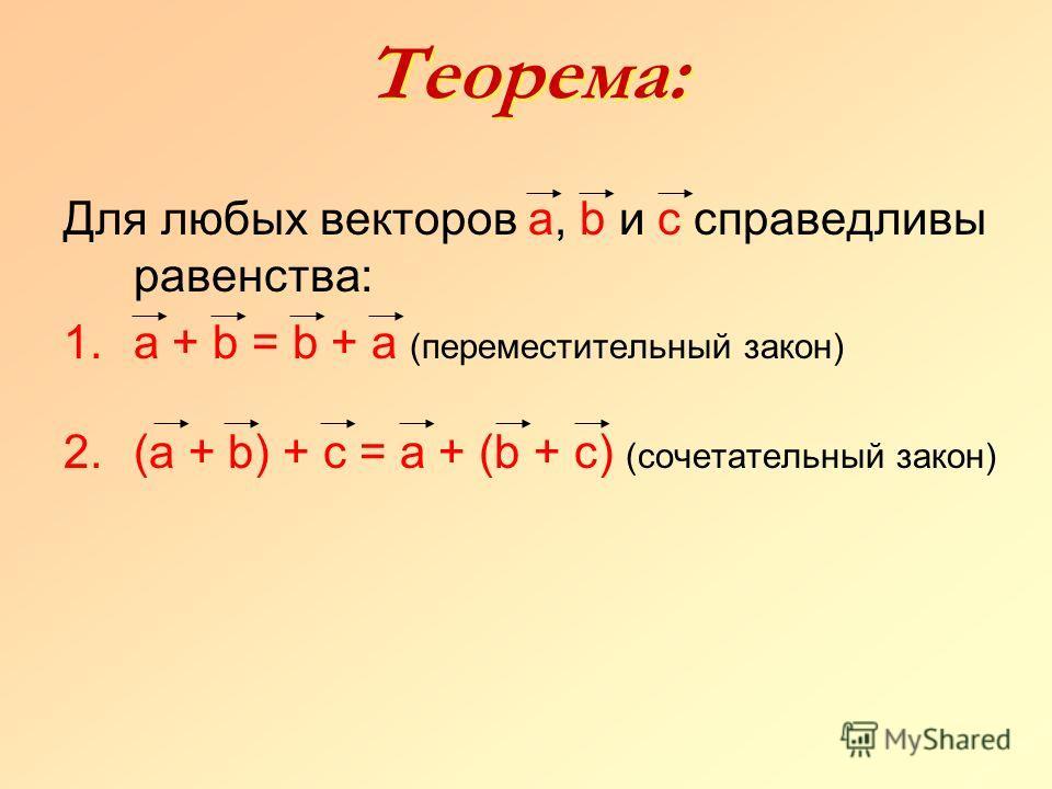Теорема: Для любых векторов а, b и с справедливы равенства: 1.а + b = b + а (переместительный закон) 2.(а + b) + с = а + (b + с) (сочетательный закон)