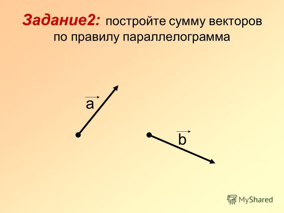 Задание2: постройте сумму векторов по правилу параллелограмма b а